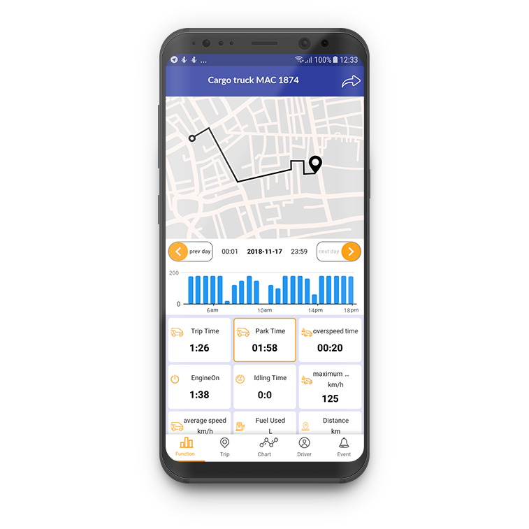 Monitor driver & vehicle in your phone with powerful Vinaa fleet management, gps tracking, connected car telematics mobile application