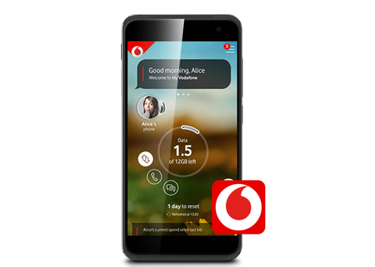 Vodafone Automotive Telematics